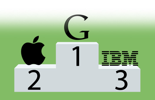 Google weltweit stärkste Marke