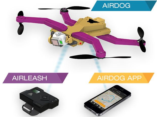 Airdog-How-it-works