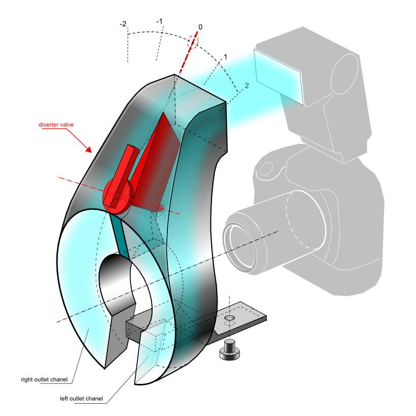 ernest-agnieszka-lysak-flash-adapter-macro-photography-designboom-03