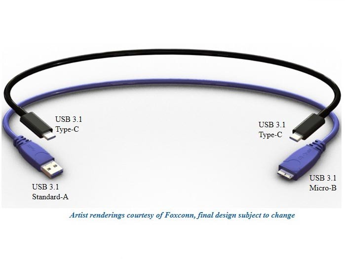 usb-3-1-reversible-cable
