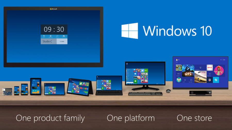Windows-10-Produktfamilie