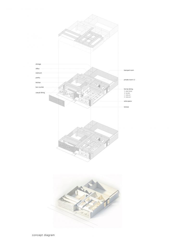 554af812e58ece61f2000159_passo-novita-oska-partners_diagram-711x1000