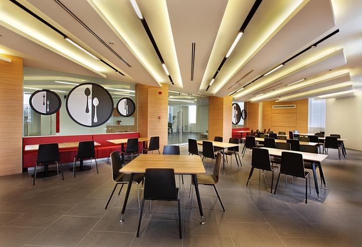 Philip-Morris-Offices-by-Mimaristudio-Istanbul-Turkey-15