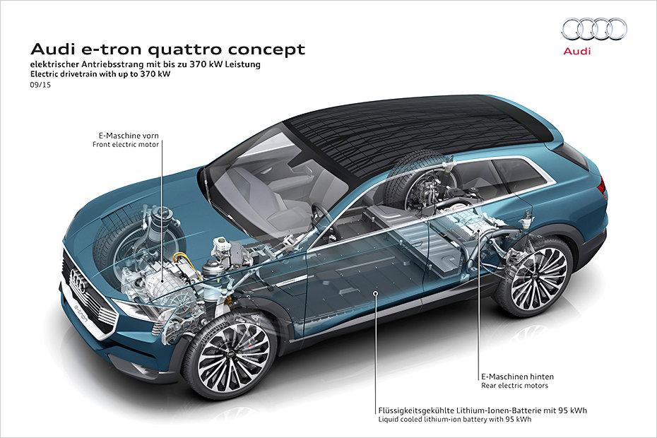 37803_aud_etron_16_quattro_concept_8_big
