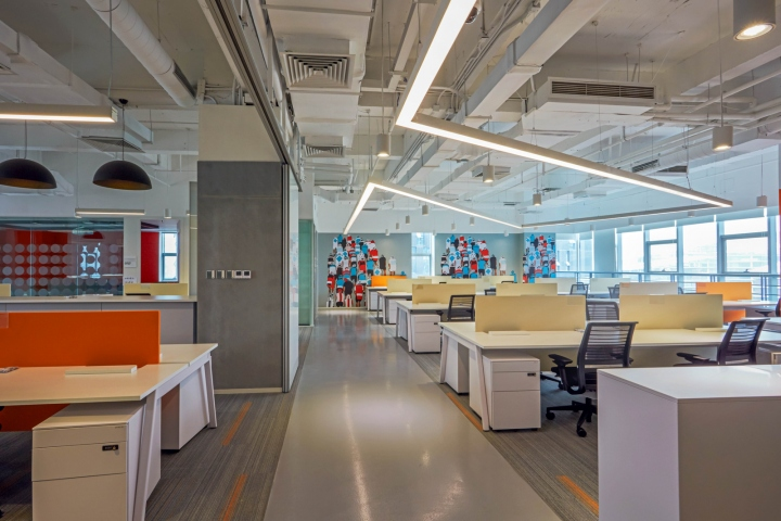 SAP Office in China