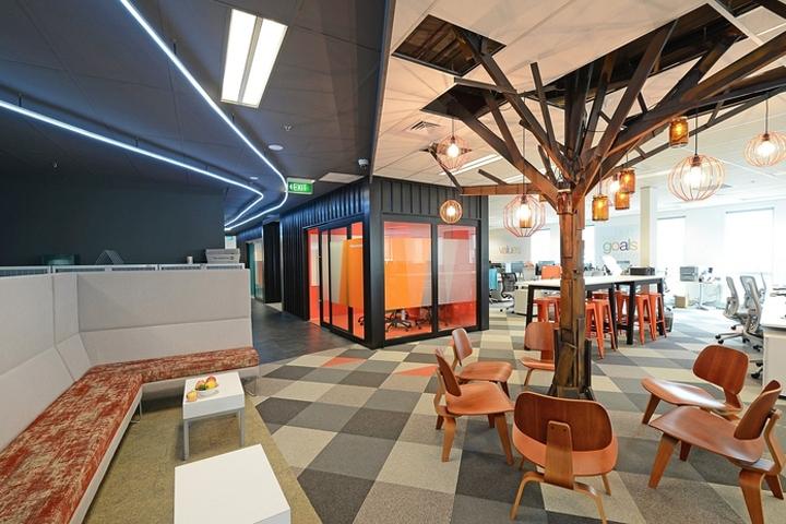 MYOB Office in Auckland