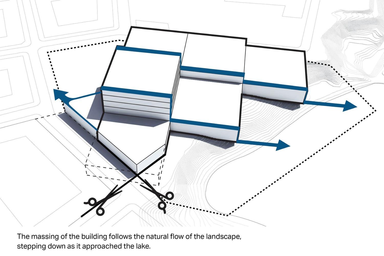 Aquatic Center von 3XN Architects