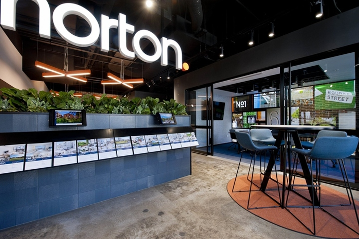 Morton Real Estate in Sydney